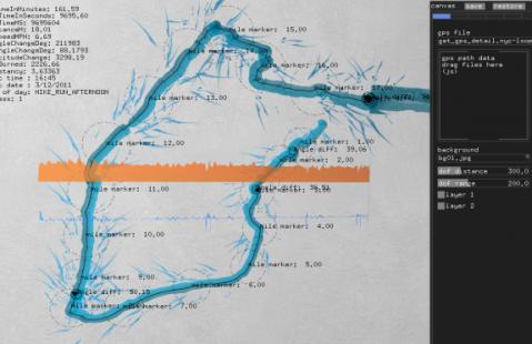 Software que analisa os dados e cria as visualizações.